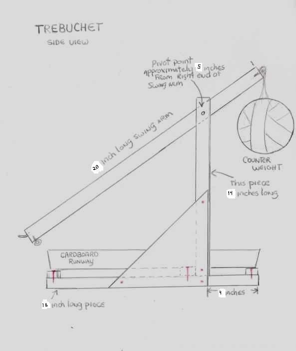 TriggersAndCatches in addition Ballista Blueprints also Trebuchet Drawing in addition Collectionmdwn Medieval Castle Blueprints together with Page 151. on medieval trebuchet plans