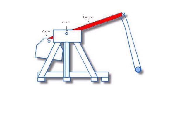 Sierram Licensed For Non Commercial Use Only Trebuchet Diagram